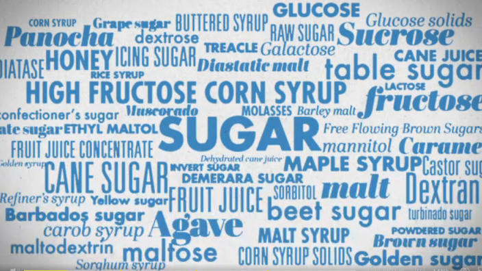 "Was there ever really a ""sugar conspiracy""? published in Science Magazine"
